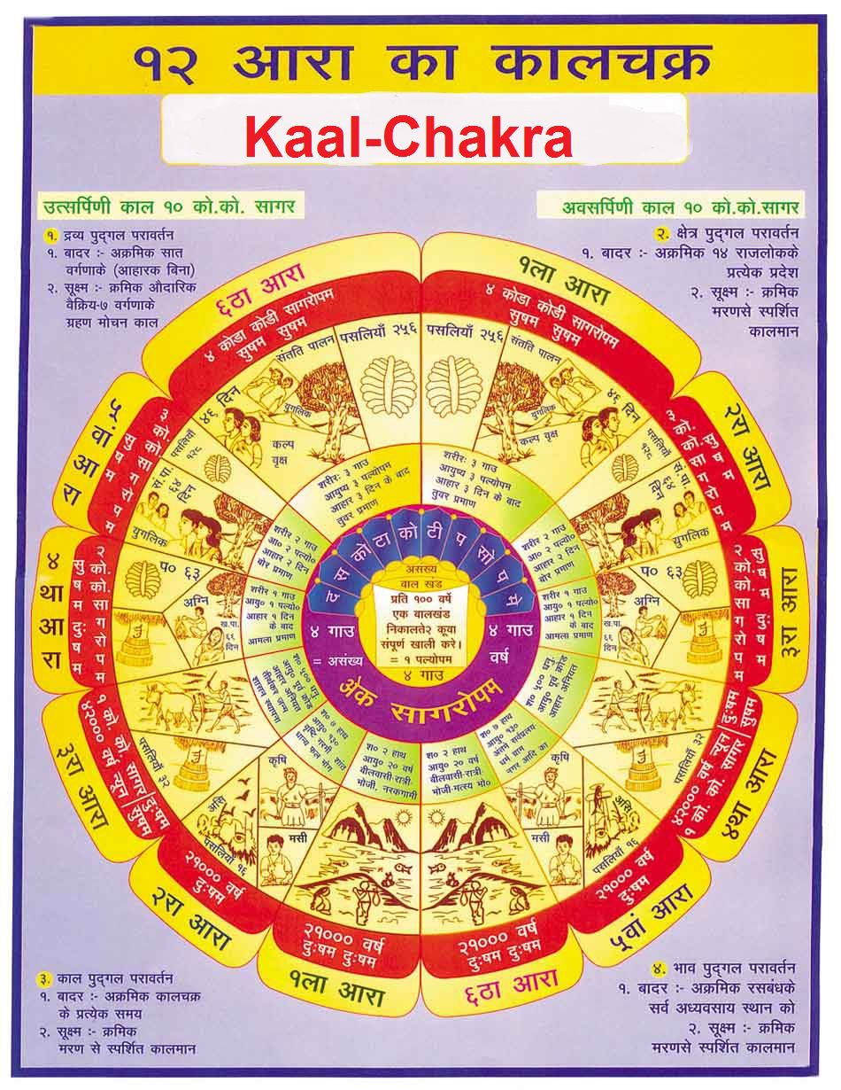 Kaal Chakra - The Wheel of Time