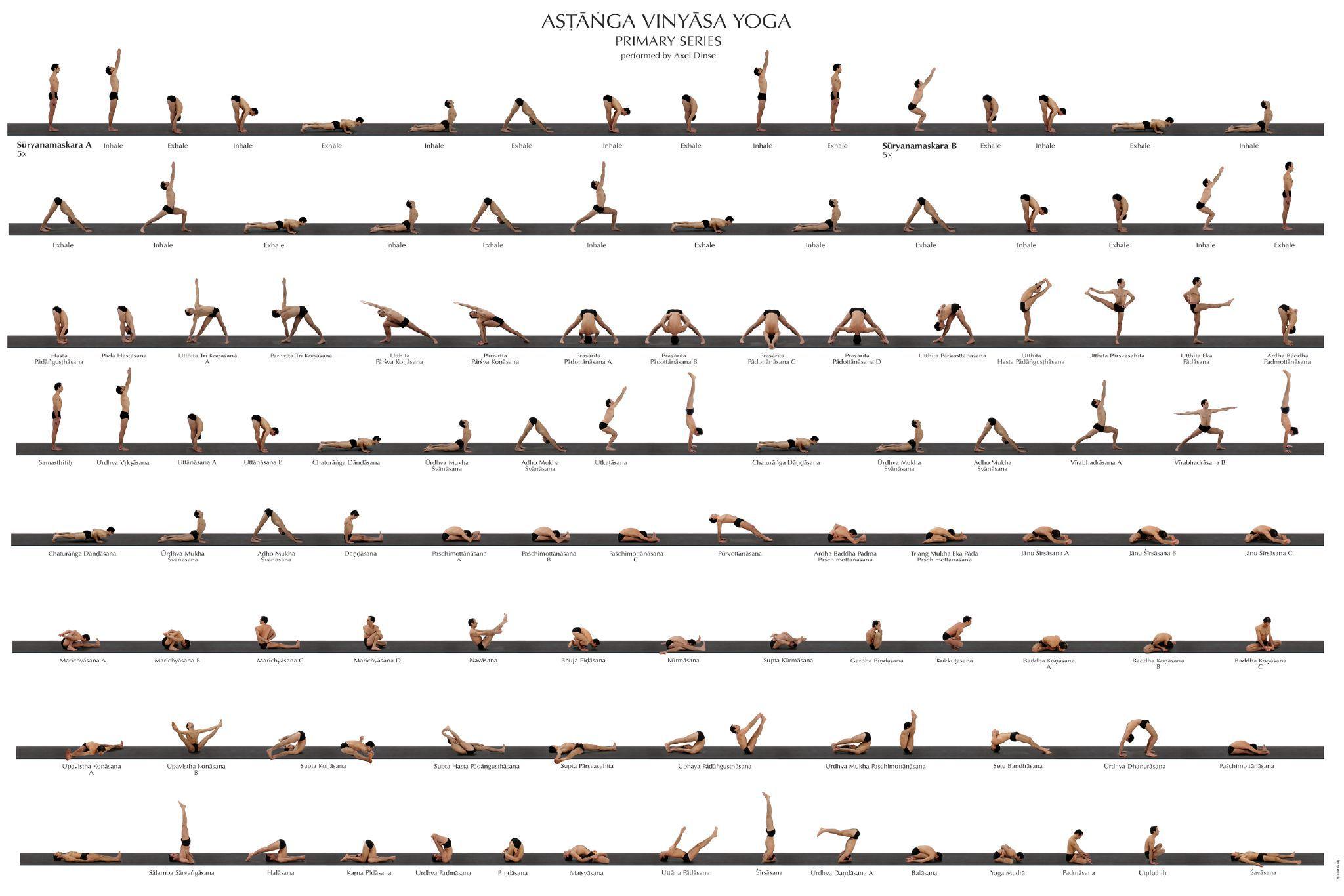 Ashtanga Yoga of Patanjali - Postures or Asanas in Ashtanga Yoga