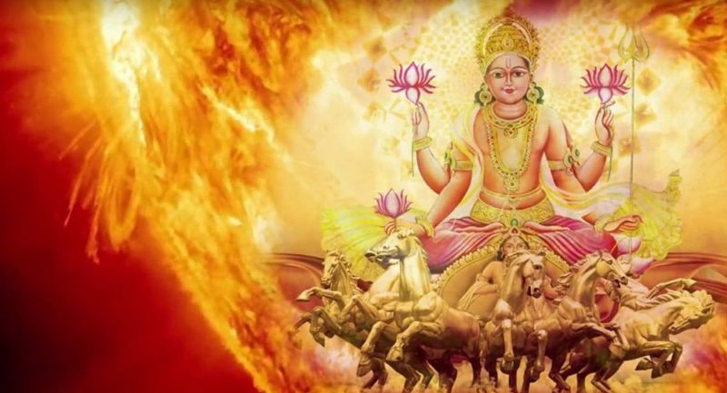 Ashtadikpalakas - 8 Rulers of the World - Mantras